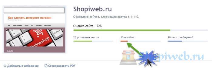 SEO-аудит-Интернет-магазина-1-1