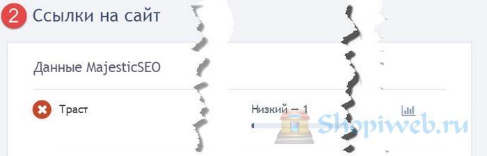 SEO-аудит-Интернет-магазина-3-1