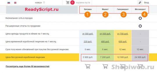 платформа-ReadyScript-тарифы