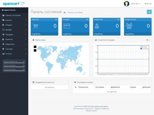 административная панель OpenCart